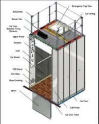 Passenger Elevator Diagram; Credit John Armstrong